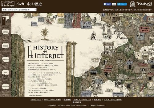 インターネットの歴史2
